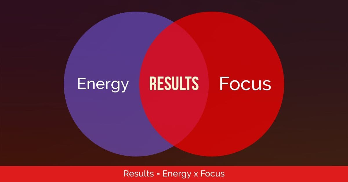 Get_Results From Energy And Focus