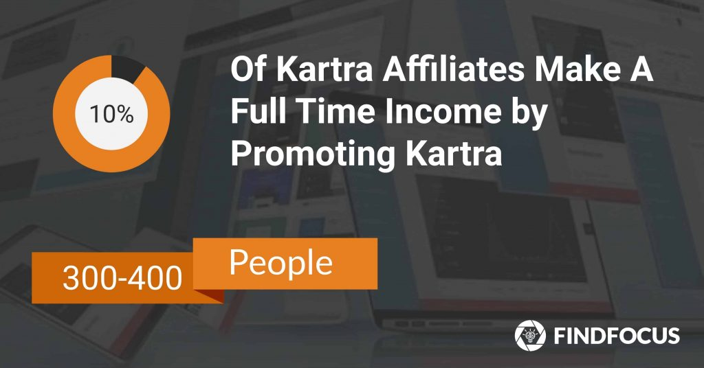 Kartra Partner Program Fulltime Income Stats