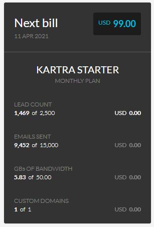 Kartra Costs for additional domains, emails and bandwidth