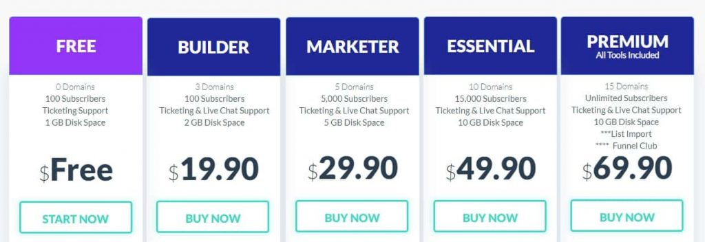 Builderall Pricing Plans